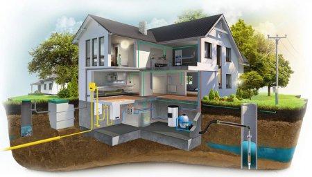 Особенности водопровода в частном доме.